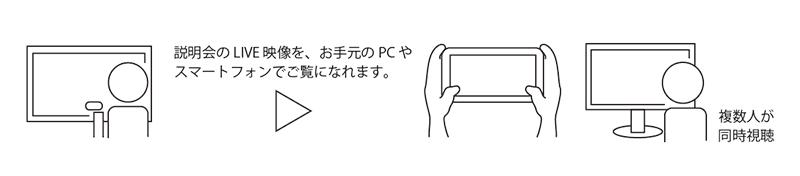 オンライン説明会イメージ